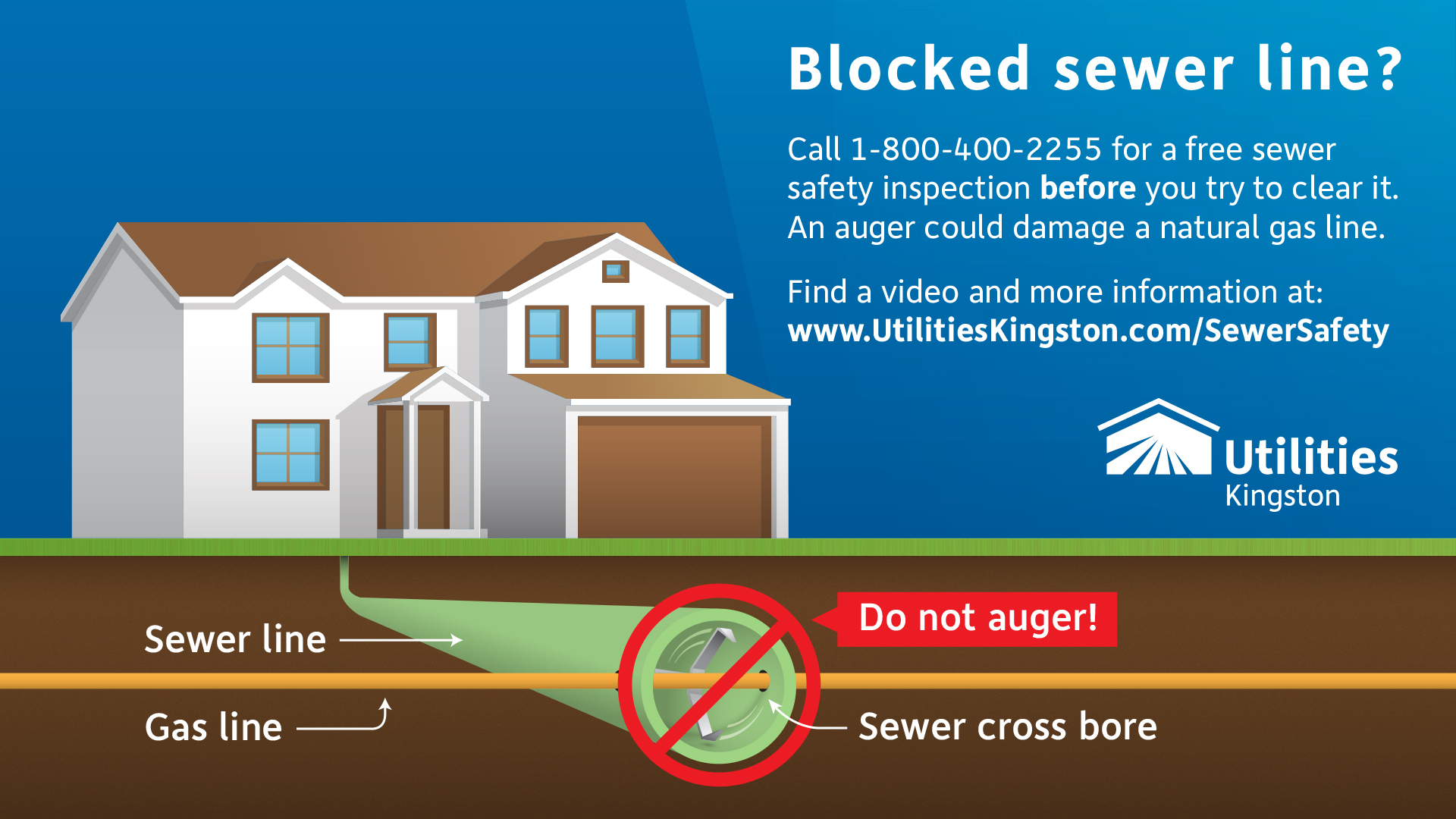 A drawing showing the dangers of augering a blocked sewer line. It encourages home owners to call for a free sewer safety inspection first, at 1-800-400-2255.