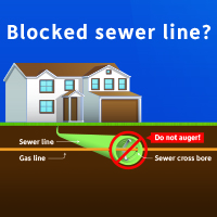 Cross bores: call before clearing a sewer line