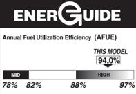 Energy Guide label example